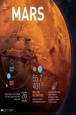 Mars: Pioneering the Planet
